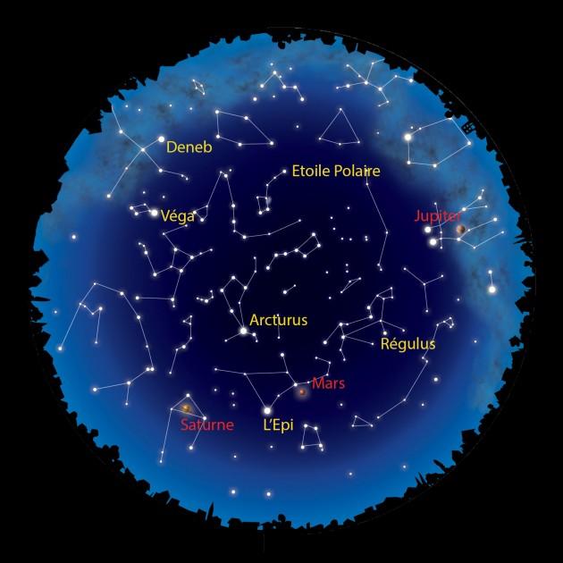 Le ciel du mois de mai 2014, entre 22 h et minuit. Trois planètes sont parfaitement visibles dès le début de la nuit : Jupiter, vers l'horizon ouest, Mars, plein sud, et Saturne, au dessus de l'horizon sud-est.