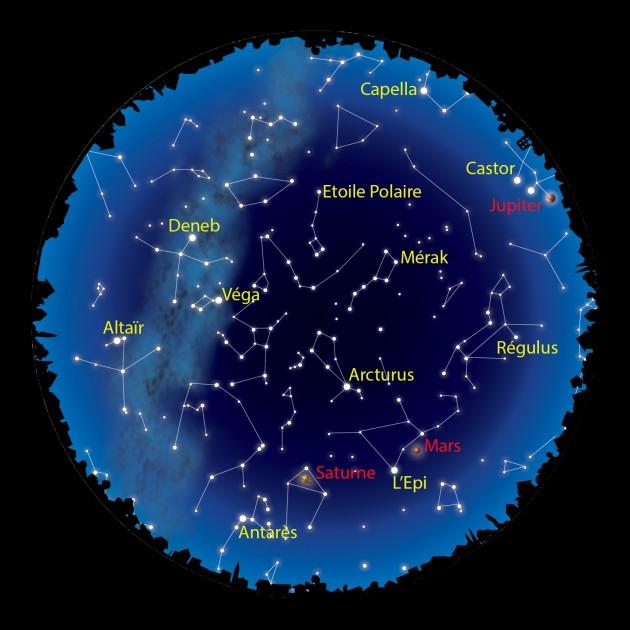 Le ciel du mois de juin 2014, entre 23 h et deux heures du matin. Trois planètes sont parfaitement visibles dès le début de la nuit : Jupiter, vers l'horizon ouest, Mars, au sud ouest, et Saturne, au dessus de l'horizon sud.