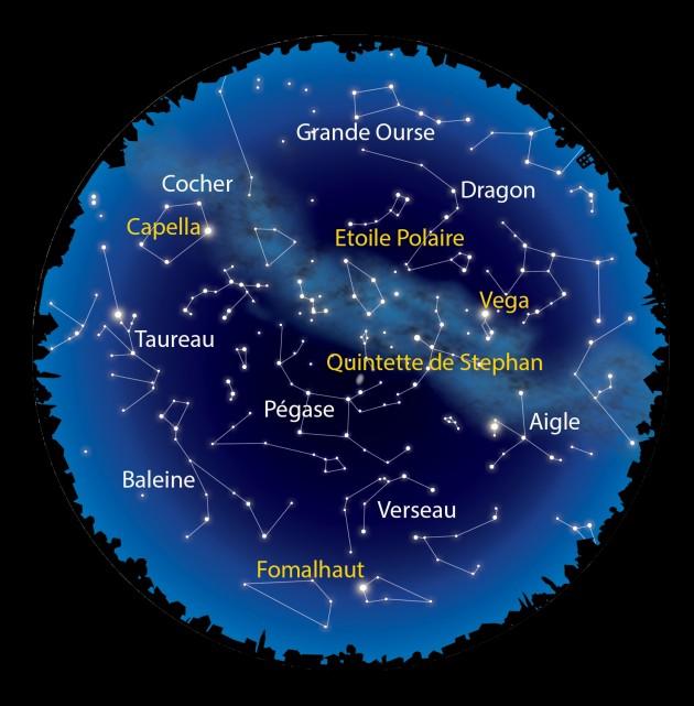 L'automne astronomique, ou la plongée dans le grand bleu extragalactique...