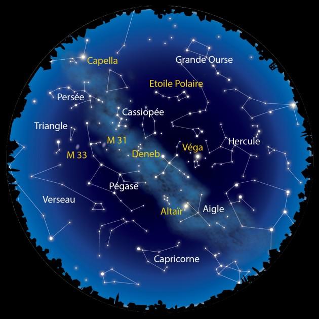 Le ciel du mois de septembre 2014, entre 23 h et 2 h du matin. Non loin du zénith brillent les Trois belles d'été, Véga, Deneb et Altaïr, plongées dans la Voie lactée. En bordure de celle-ci, luisent faiblement les galaxies d'Andromède et du Triangle, M 31 et M 33.