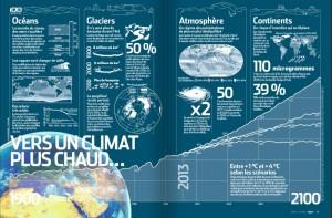 S&V 1147 climat