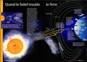 S&V994 Infographie