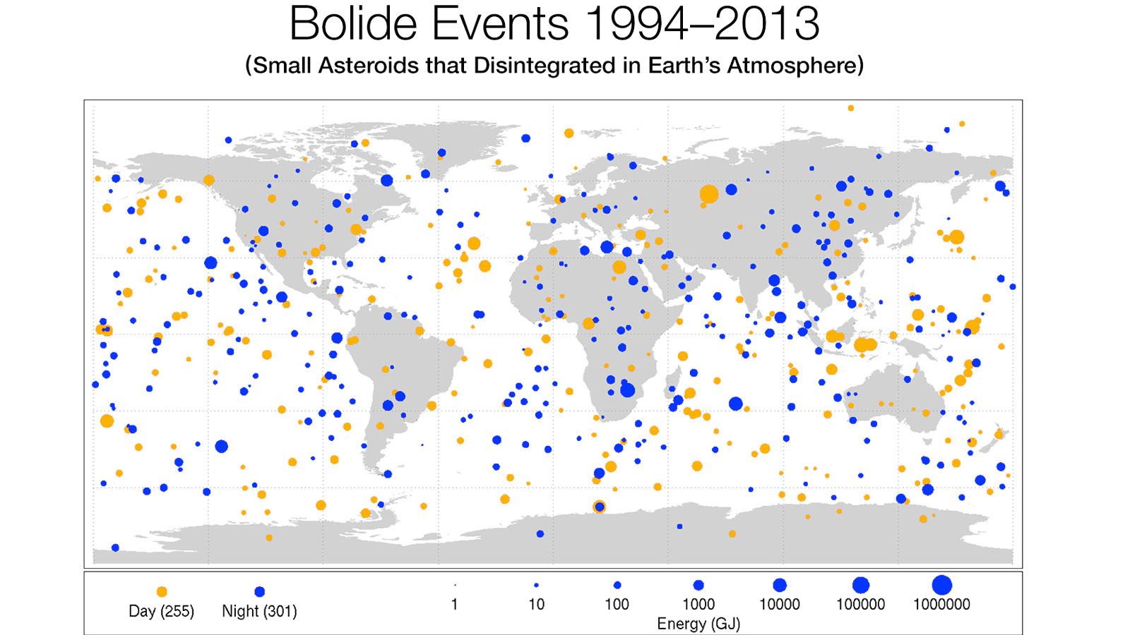 Cette carte des petits astéroïdes qui se sont désintégré dans le ciel entre 1994 et 2013 montre leur répartition très uniforme (JPL, NASA).