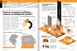 S&V 1169 pollution tabac