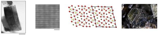 Un cliché du matériau, une micrographie de sa structure, la représentation de la structure  monoclinique C2/m et un cristal naturel possédant ce type de structure : la biotite.