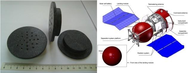 A gauche, les trois disques de basalte où ont été logées les bactéries. A droite, la position des disques sur le satellite FOTON-M4 (PLOS ONE)