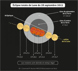 EclipseLune1