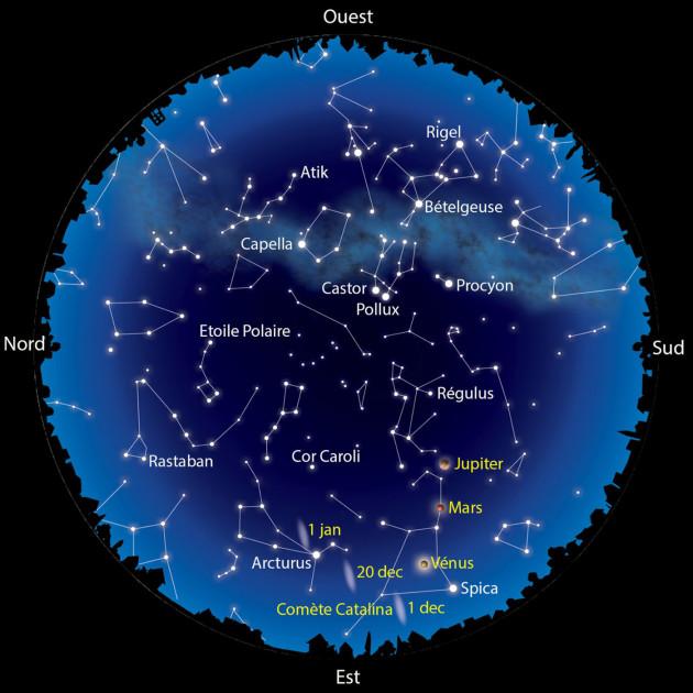 Le ciel du mois de décembre, en fin de nuit.