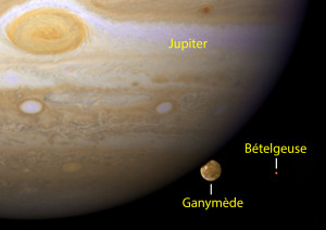 Ce montage permet de mieux comprendre l'exploit technique que c'est de photographier la surface des étoiles... Voici l'étoile supergéante Bételgeuse, représentée à la même échelle apparente que Jupiter et son satellite Ganymède, vus ici par le télescope Hubble. Photos Nasa/ESO/Montage S.B.