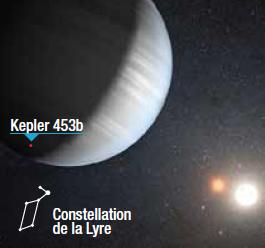 Kepler 453b ressemble à la désertique Tatooine © T. Pyle / JPL - Caltech / NASA