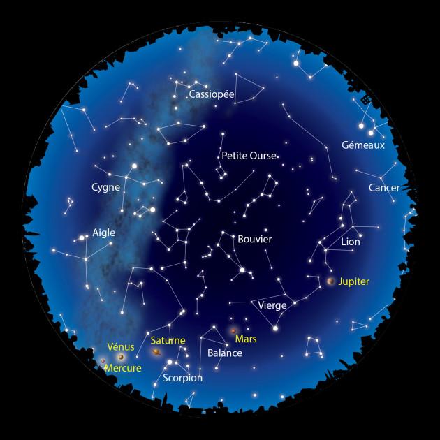 En fin de nuit, à la fin du mois de janvier et jusqu'à la mi février, Jupiter, Mars, Saturne et Vénus brillent d'un éclat franc dans le ciel. Avec Mercure, à l'aube et proche de l'horizon, ce sont les cinq planètes visibles à l'œil nu qui sont alignées, ensemble, dans le ciel.
