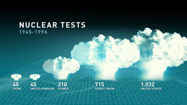 Les essais nucléaires menés par les plus grandes puissances jusqu'en 1996. La France se place troisième. - Ph. The Official CTBTO Photostream / CC