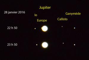 Les quatre satellites de Jupiter, photographiés à une heure d'intervalle, le 28 janvier 2016, avec un petit télescope d'amateur de 150 mm de diamètre. Photo S.Brunier.