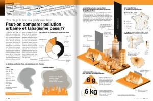 S&V 1169 pollution tabac