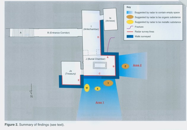 plan tombeau Toutankhamon ministere