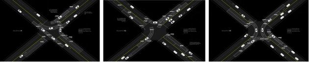 Ces schémas mettent en scène le type de calcul effectué par le système de régulation dynamique du trafic à un croisement (Crédit : Remi Tachet et al., PLOS ONE 2016).