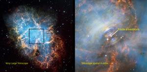 La nébuleuse du Crabe, vue à gauche par le Very Large Telescope européen, mesure une douzaine d'années-lumière et est distante de 6500 années-lumière environ. Les filaments de gaz issus de l'explosion de la supernova de l'an 1054 filent à mille kilomètres par seconde dans le cosmos. Dans quelques dizaines de milliers d'années, la nébuleuse, diluée et refroidie, se sera fondue dans le milieu interstellaire, qu'elle aura enrichie de ses éléments lourds, carbone, oxygène, silicium, fer, or... Photos ESO/Nasa/ESA/STSCI.