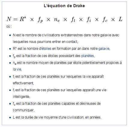 """L'équation de Drake (1961). La nouvelle équation viendrait donner la valeur du paramètre """"fl""""."""