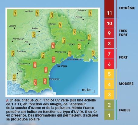 En été, chaque jour, l'indice UV varie (sur une échelle de 1 à 11) en fonction des nuages, de l'épaisseur de la couche d'ozone et de la pollution. Météo France pondère cet indice en fonction du type d'UV (A, B ou C) en présence. Des informations qui permettent d'adapter sa protection solaire. - © S&V (2015)
