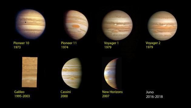 L'exploration de Jupiter est une aventure américaine. Depuis 1973, sept sondes de la Nasa ont déjà visité ce mini système planétaire, en croisant au large de la planète géante et de sa soixantaine de satellites, ou en se satellisant autour d'elle, comme Galileo. Photos JPL/Nasa.